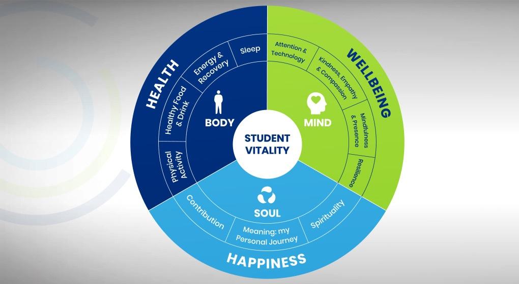 bienestar-alumnado_1020